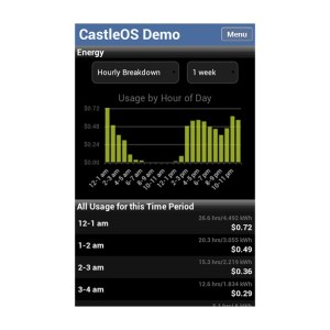 CastleOS Home Automation Software